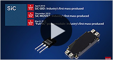 SiC-MOSFET Ideal for Ultra-High Voltage Pulse Generators