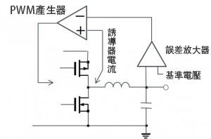 電壓模式控制(PWM例)