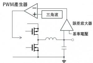 電流模式控制