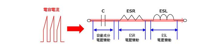 著眼於涟波电流,esr,esl  下图是同步整流降压转换器的概念性电路.