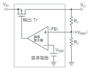 圖2: 内部電路概要