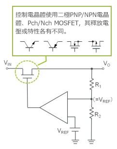 圖5: 基本電路和輸出電晶體