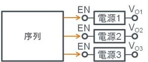 圖60:使用序列IC之控制例