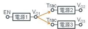 圖61:內建追蹤功蔵能利用例